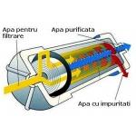 Carcasa membrana RO